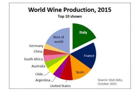 vino italiano 2015 grande 470x313